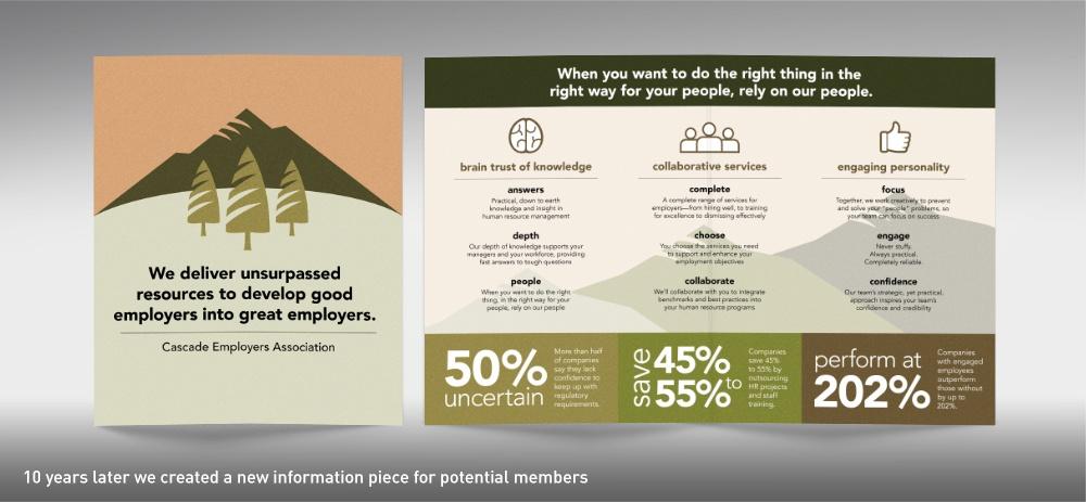 cascade-employers-infographic-brochure-cc-folio-1000x463.jpg