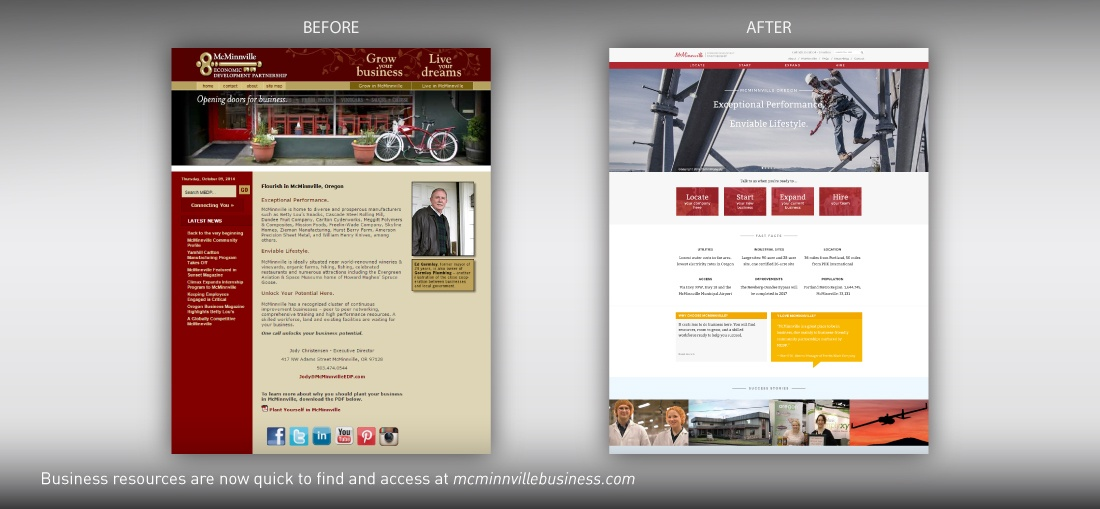 McMinnville Economic Development Partnership website redesign